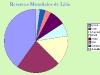reservas-mundiales-de-litio-fuente-httpwww-rankia-com_